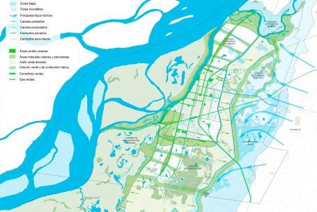 Unidades, Dinámicas y Blueprint Urbano Ambiental